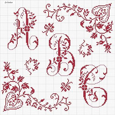 free chart abc