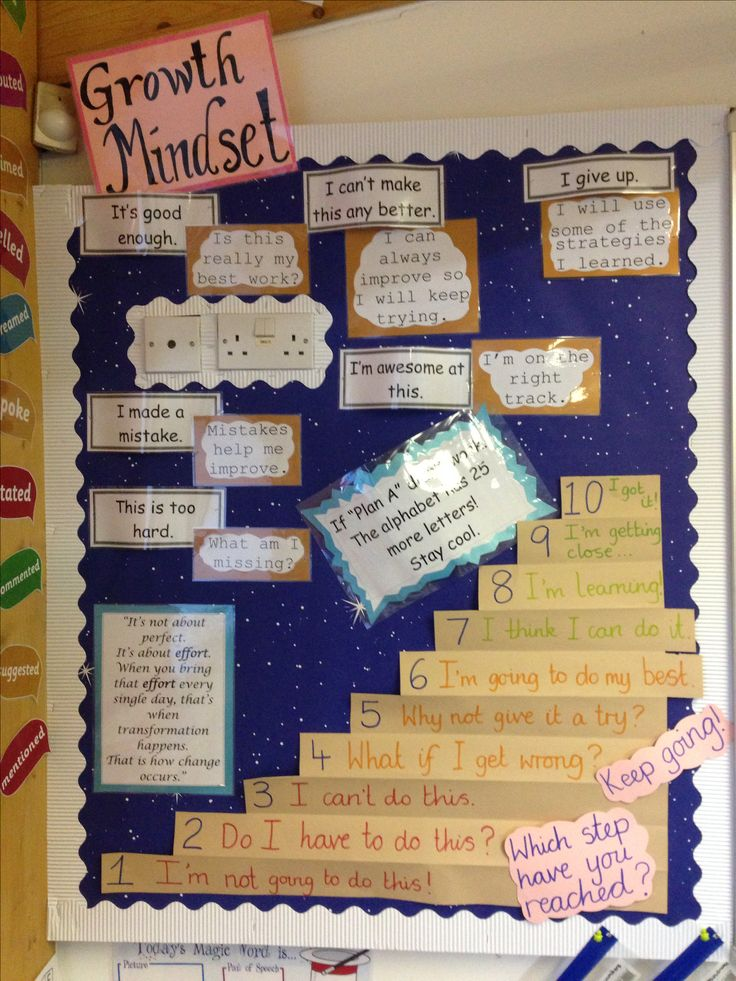 Bulletin board idea: My growth mindset display board. New to my class but they are getting the hang of it. Needs a few bits and bobs on it but it will do for now.