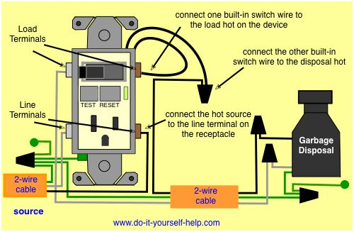 Wiring Diagram For A Gfci Switch Combo