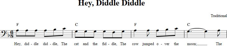 Hey, Diddle Diddle sheet music with chords and lyrics for bass clef instruments including bassoon, cello, trombone, and others. View the whole song at http://chordzone.com/music/bass-clef/hey-diddle-diddle/