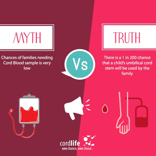 11 best MythvsTruth-Cord Blood Banking images on Pinterest Cords - fresh blueprint consulting and training
