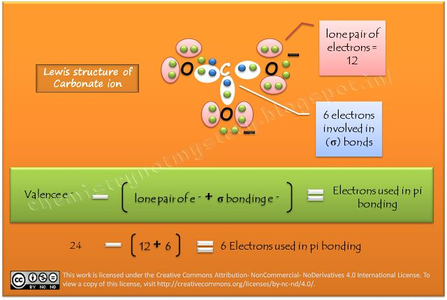 How to calculate the number of e- involved in pi bonding?