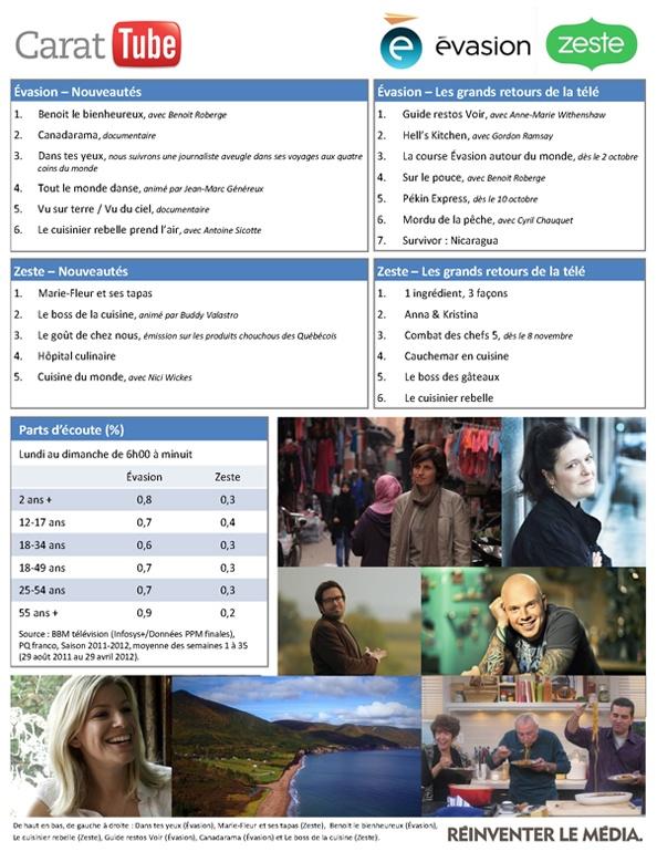 Un aperçu de la programmation2012-2013 d'Evasion et de Zeste