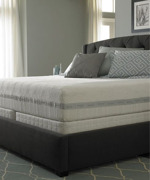 Bed plastic cover dublin