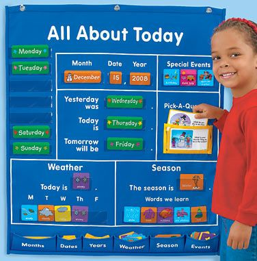 All About Today Activity Center at Lakeshore Learning - make your own daily board