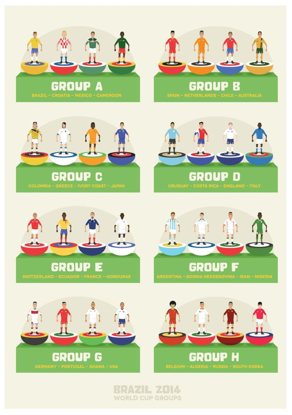Brazil 2014 World Cup Poster by Dave Williams, inspired by the game Subbuteo