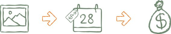 Make your own Personalized Custom Photo Calendars | Lulu.com