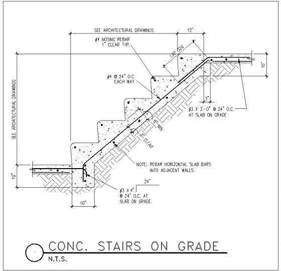 Concrete Stair Detail  #stairs Pinned by www.modlar.com