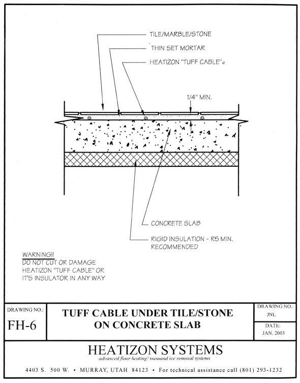 Hard Floor Flooring Details : Good carpet in basement on concrete floor tile