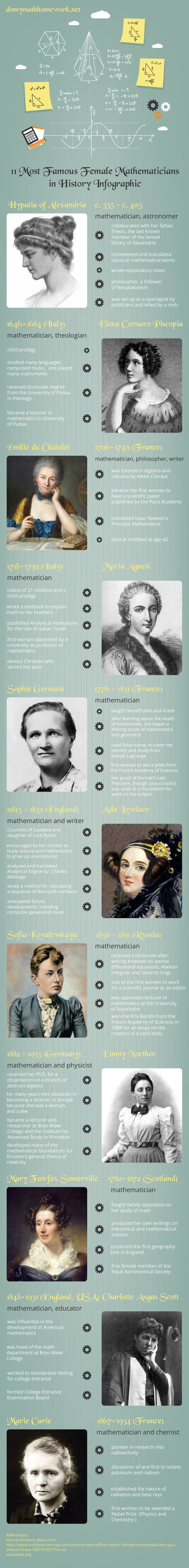 best mathematicians and scientists images 209 best mathematicians and scientists images mathematicians scientists and famous people