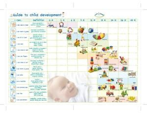 Visual chart to explain developmental milestones to patients and appropriate learning games for babies/young children. by odessa