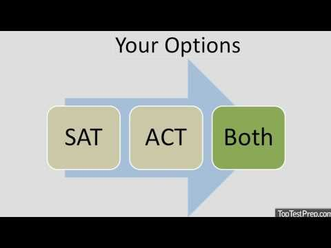 About the ACT Exam | ACT Test Info | TopTestPrep.com - YouTube