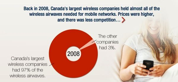 Why Unlimited Data Plans in Canada Will Never Happen, Explain Rogers and Bell | iPhone in Canada Blog - Canada's #1 iPhone Resource