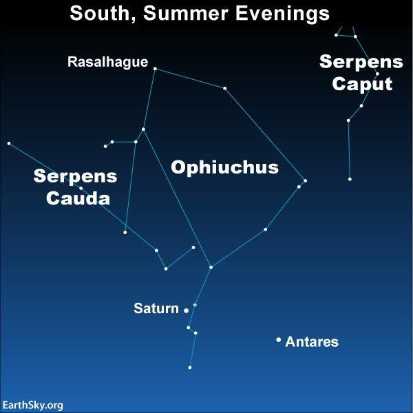 The 13th constellation of the Zodiac. The sun passes in front of Ophiuchus each year from November 29 to December 17.