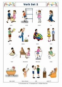 English Verb 2 Flashcards for children