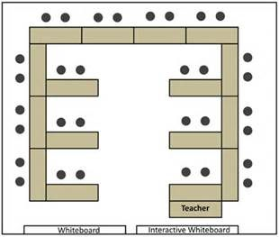 Cool seating arrangement...wonder if there would be enough room to do this in my classroom?