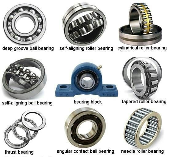 Types of Bearings More in http://mechanical-engg.com