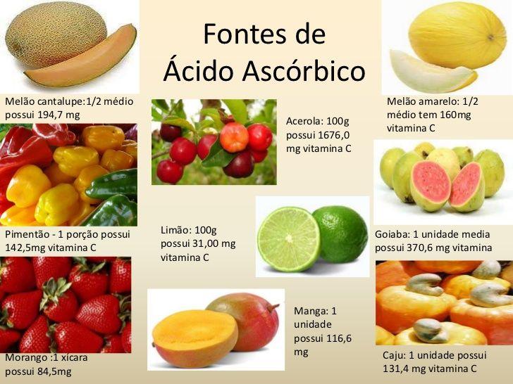 fontes de vitaminas - Pesquisa Google