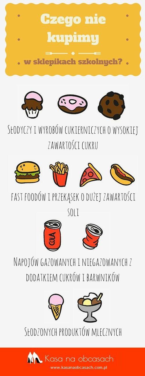 Infografika_czego nie kupimy #infografika #odżywianie #rodzina #szkoła #dom