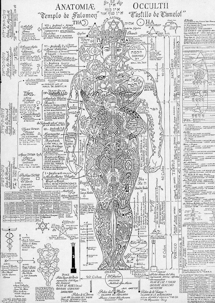 Chaldean numerology 54 image 3