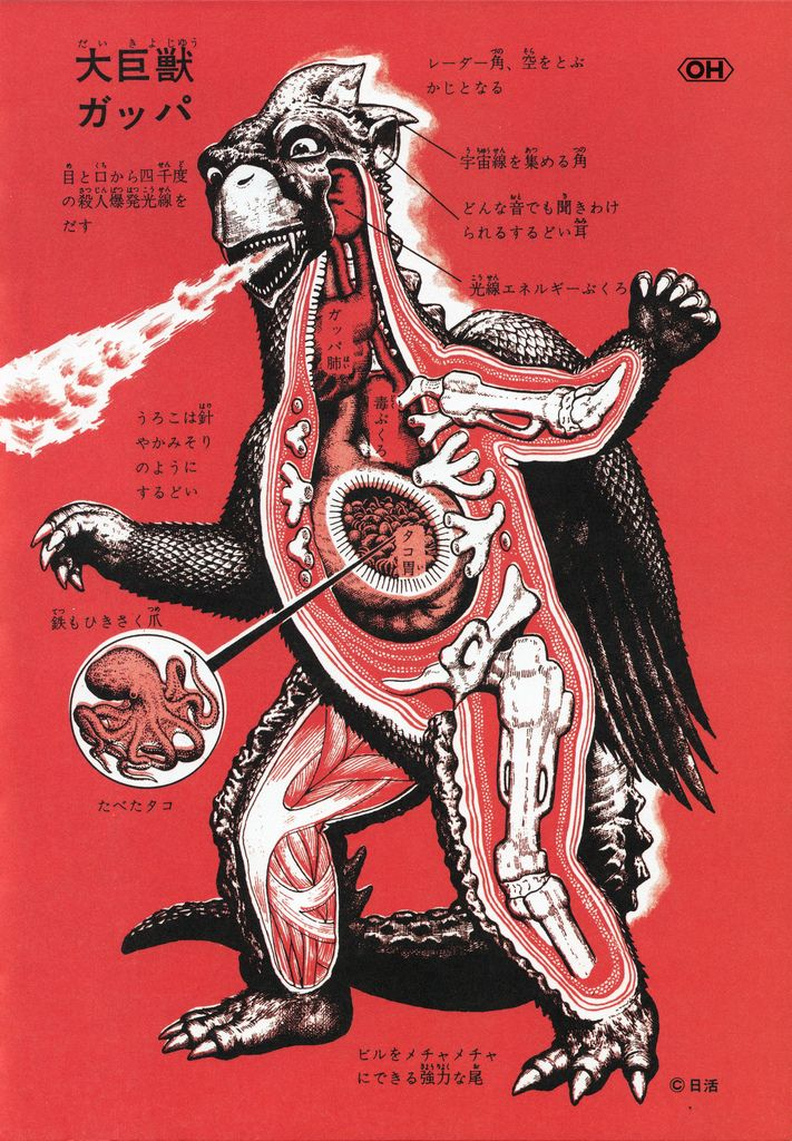 This diagram showing a medical cross-section of Godzilla was created in 1967 by Shogo Endo for a book called An Anatomical Guide…