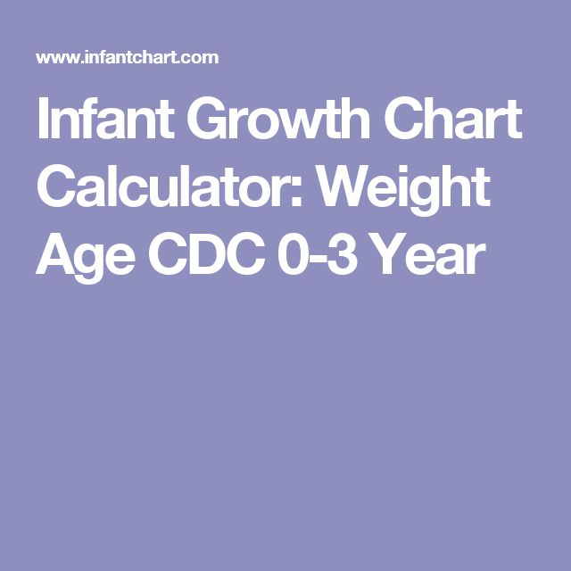 Infant Growth Chart Calculator: Weight Age CDC 0-3 Year