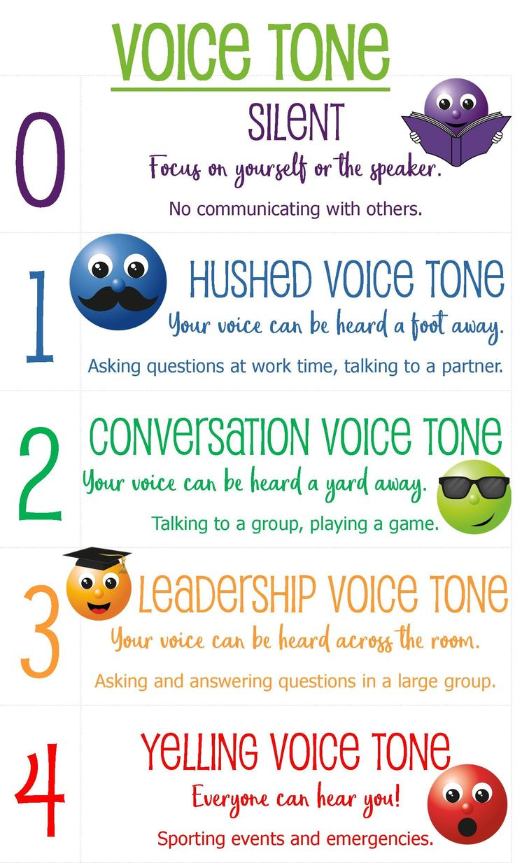 Print out some new rules and voice tone posters to prepare your classroom for the fall.
