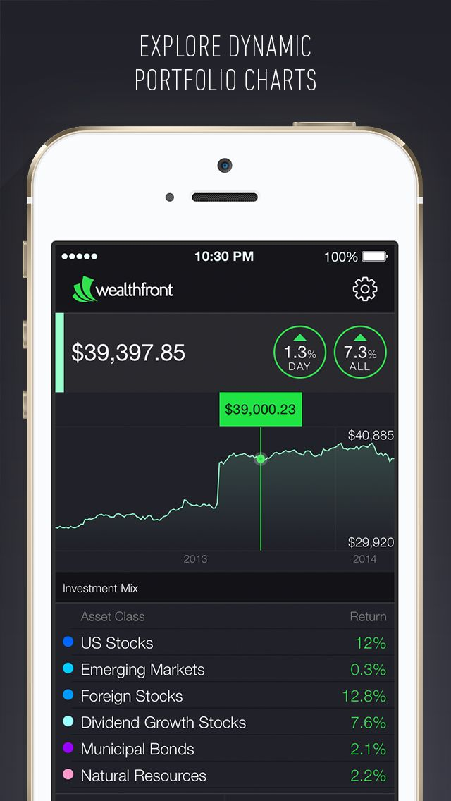 Announcing Wealthfront for iPhone A Wealthfront board Pinterest