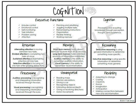 Cognition And Behavior Attention >> Handout Cognition Ot Brain Injury Information Speech