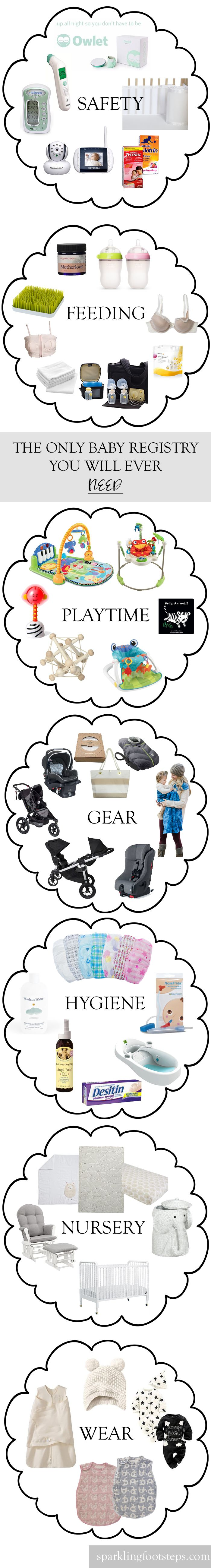 The best baby registry list written by a mom of two! Plus, there is a registry checklist for you as well!