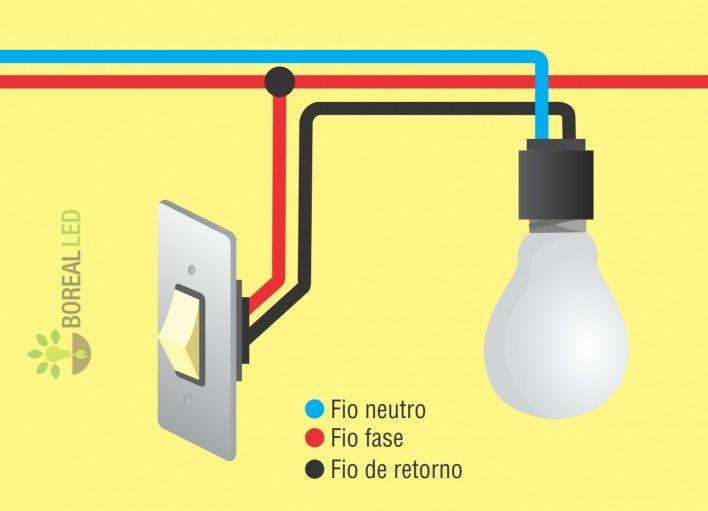 Como Instalar Interruptor De Luz E Lampada Instalacoes Eletricas