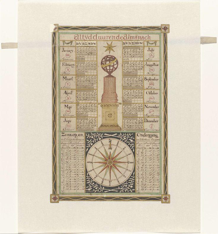 Anonymous | Eeuwigdurende kalender ('altijdduurende almanach'), Anonymous, c. 1750 - c. 1820 | Kalender met aan linker- en rechterkant de namen van de zes maanden en de sterrenbeelden onder elkaar gegroepeerd. Daartussen bevindt zich een globe op een halve zuil. Bovenaan een verschuifbare strook met tweemaal de dagen van de week. Onder de maanden is een tabel  met de zonsop- en -ondergangen gegroepeerd in het korten en langen van de dagen met daartussen een windroos.