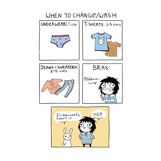 When To Change