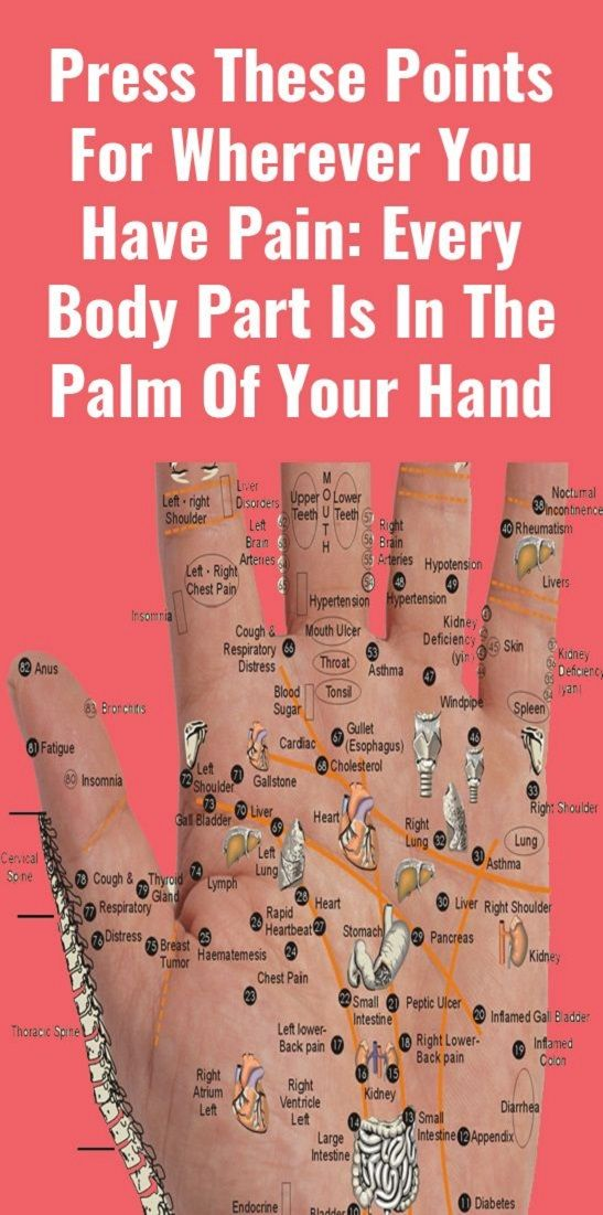 Relieve Yourself From Pain by Pressing These Pressure Points in Your Hand