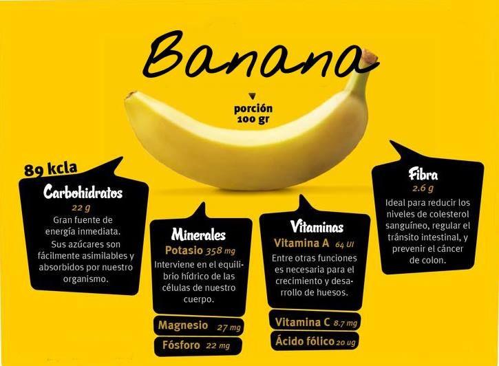 #Alimentación. Son muchas las propiedades de la banana que la convierten en una de las frutas que no pueden faltar en tu dieta. Está recomendada para la anemia, la presión sanguínea, para aliviar los síntomas premenstruales, fortalecer el sistema nervioso, evitar la constipacion, prevenir la acidez... www.lhuma.com