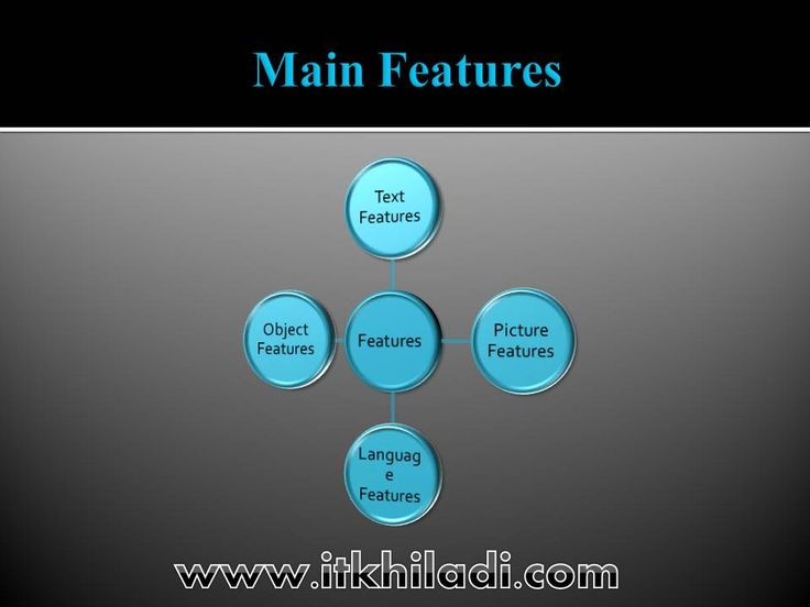 Main features of inpage urdu