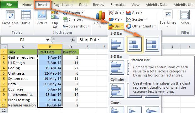 Make a standard Excel Bar chart based on Start date.