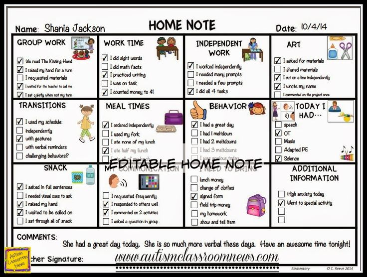 Many of you have seen these (or won a copy) on my Facebook page, but I have received a number of requests for information about the home note that was on yesterday's post.  I've talked about why home-school communication is so important for our students and some Dos and Don'ts in doing it.  This is …