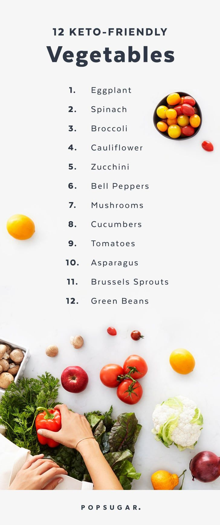 12 Low Carb Vegetables You Can Eat While On The Keto Diet Low Carb Vegetables List Low Carb Vegetables Low Carb Diet Recipes