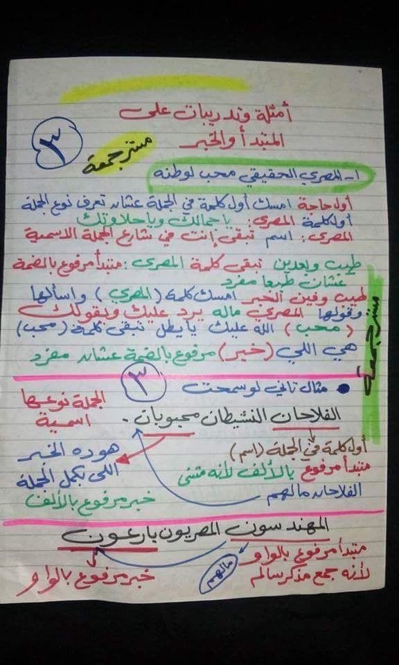 Pin By Mariam Al Mazrouie On دروس اللغه العربية نحو Arabic Language Learn Arabic Language Arabic Kids
