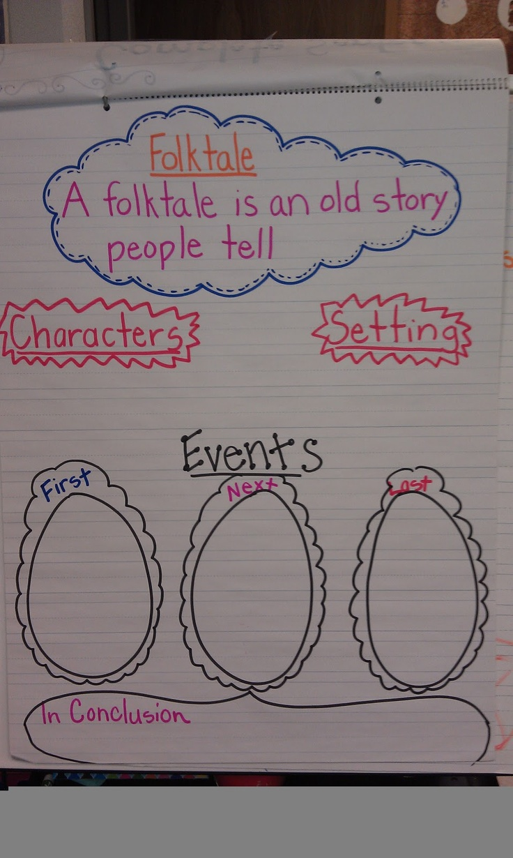 Essay about the definition of a folktale?