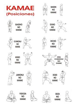 Ficha técnica con la ilustración de los kamaes básicos para estudiantes de Budo.