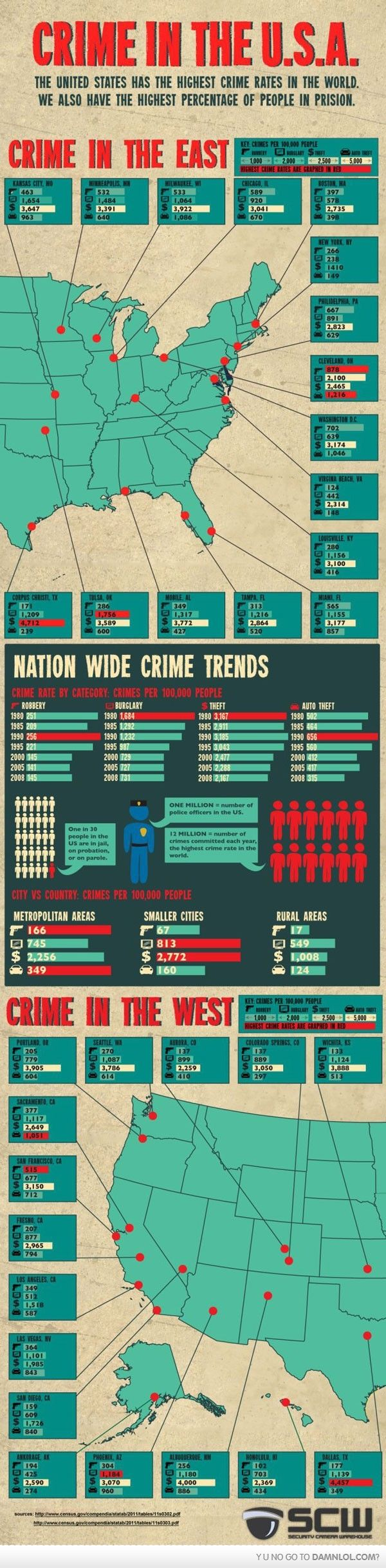 INFOGRAPHIG: Crime In The U. The United States Have The Highest Crime Rates  In The World And Also The Highest Percentage Of People In Prison Rhyme Can  See ...