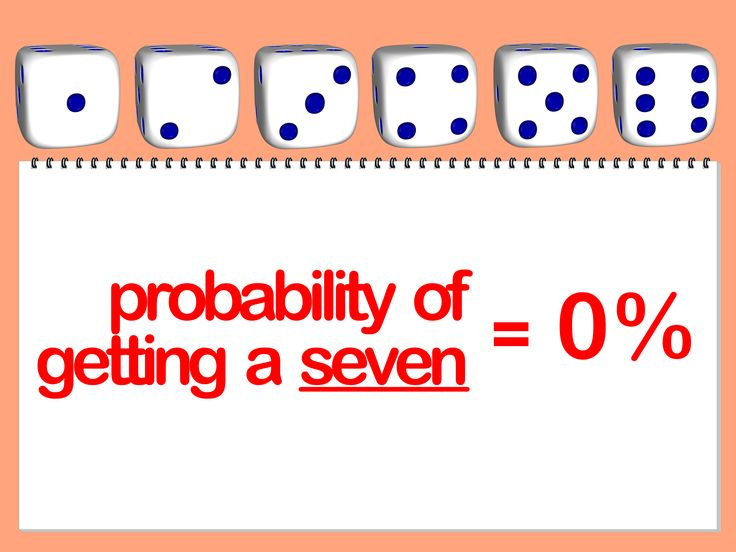 How To Calculate Probability With Card And Dice Games (with cheat sheets)...