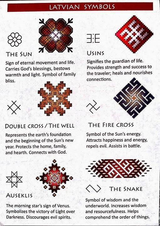 Latvian symbols for embroidery