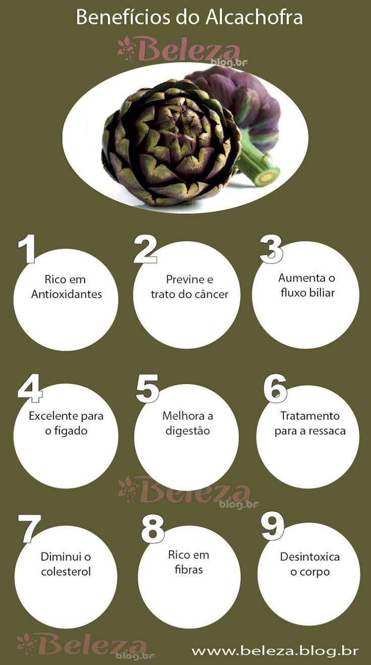 Benefícios do Alcachofra