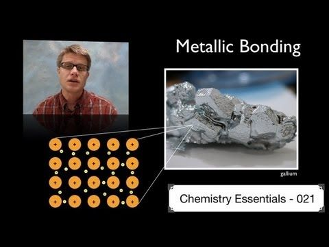 Metallic Bonding - YouTube