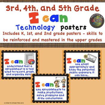 "Computer Technology ""I Can"" Statement Posters for K through 5th Grade"