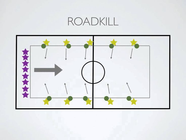 P.E. Games - Roadkill Kids love this game! (Similar to Trespass, you could call it Frogger, slide beanbags as alternative. CRP)