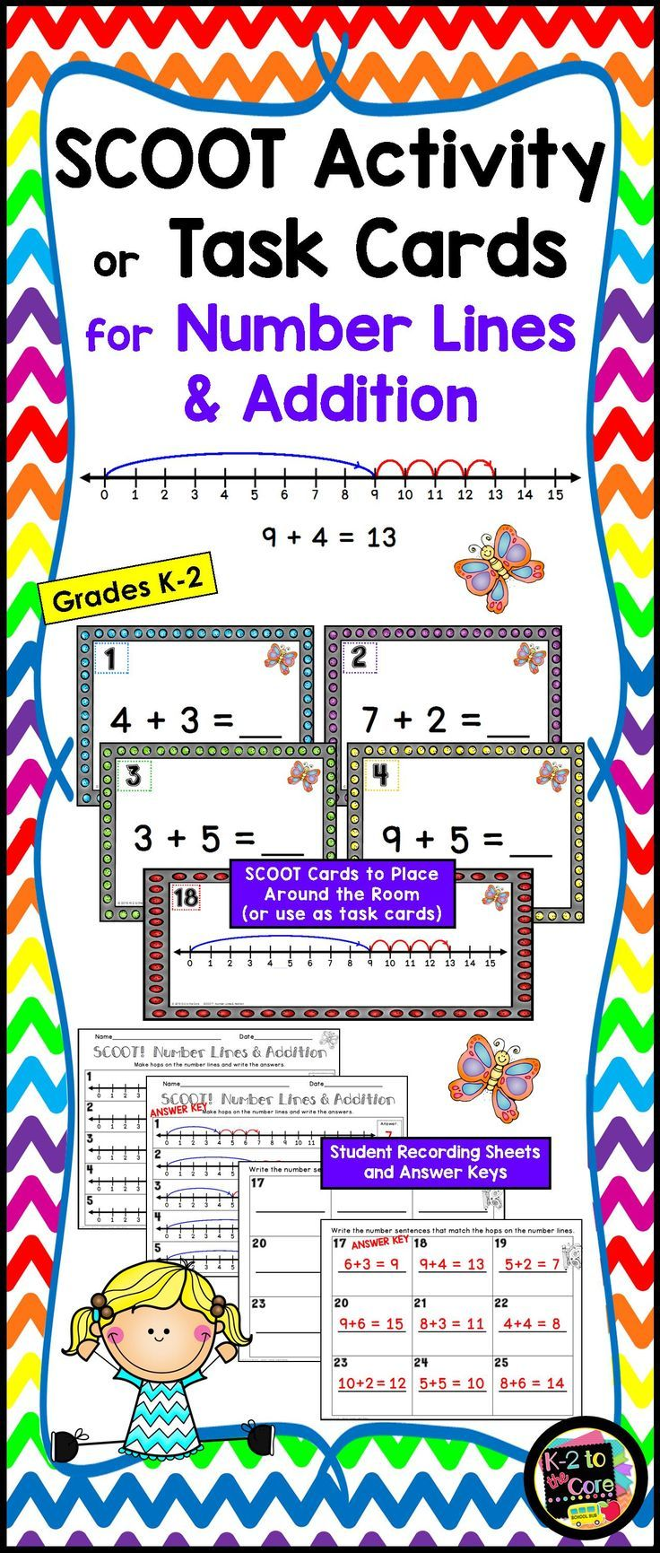 Ohio's Learning Standards Mathematics